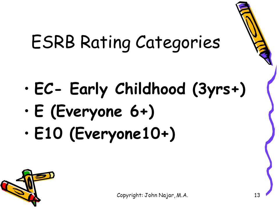 ESRB Rating Categories