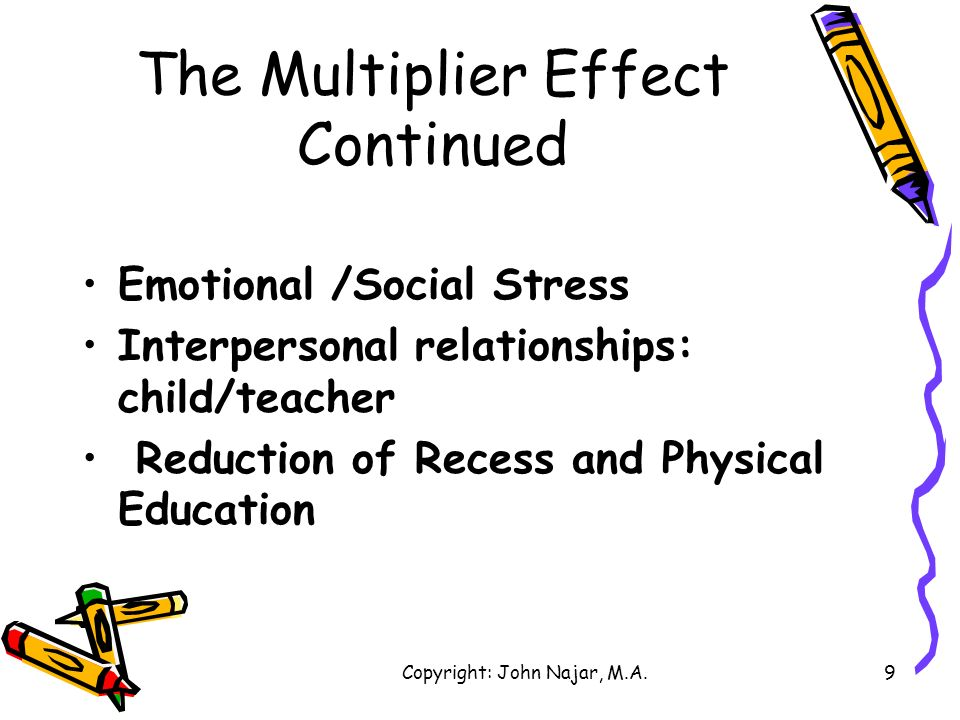The Multiplier Effect Continued