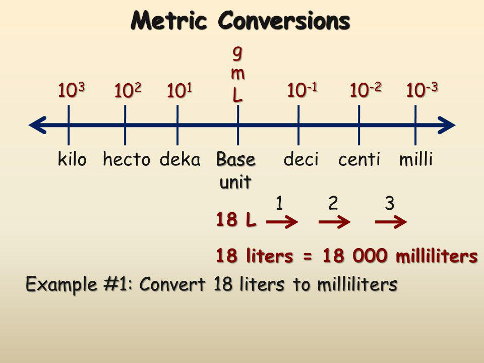 Metric conversion practice ppt video online download - How to convert liter to kilogram ...