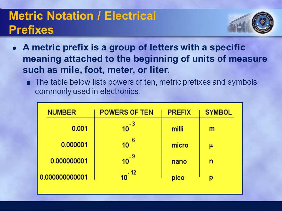 Metric Notation / Electrical Prefixes