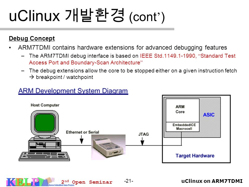 uClinux 개발환경 (cont') Debug Concept