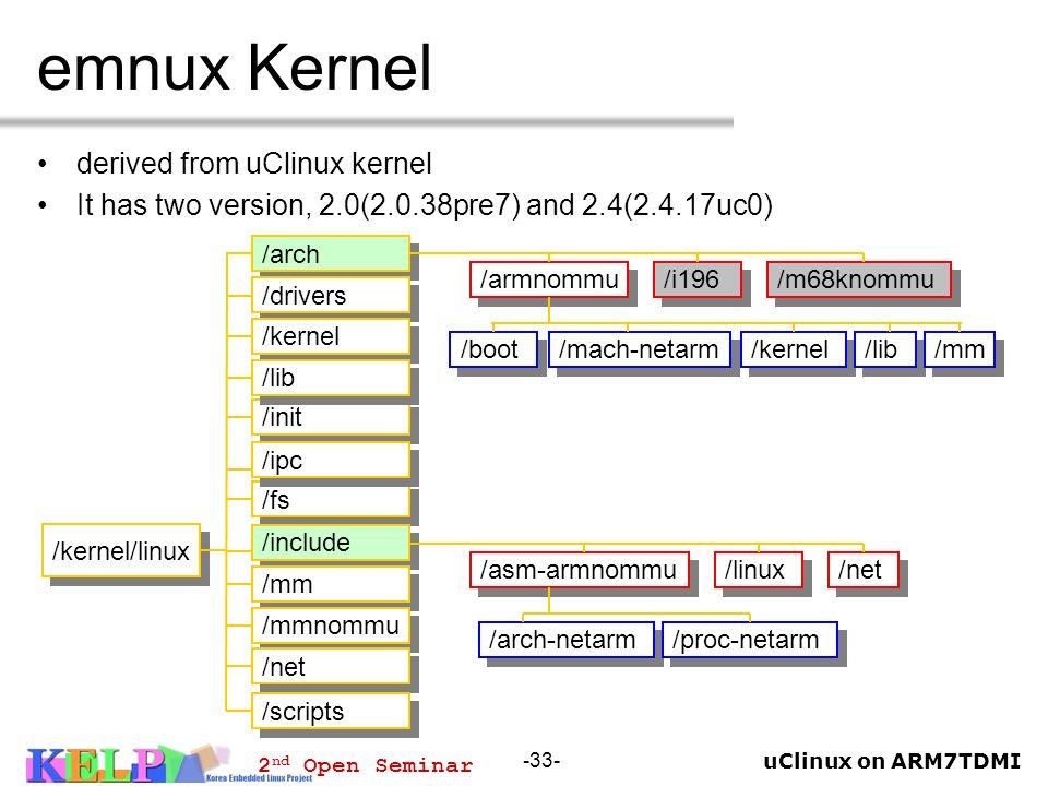 emnux Kernel derived from uClinux kernel