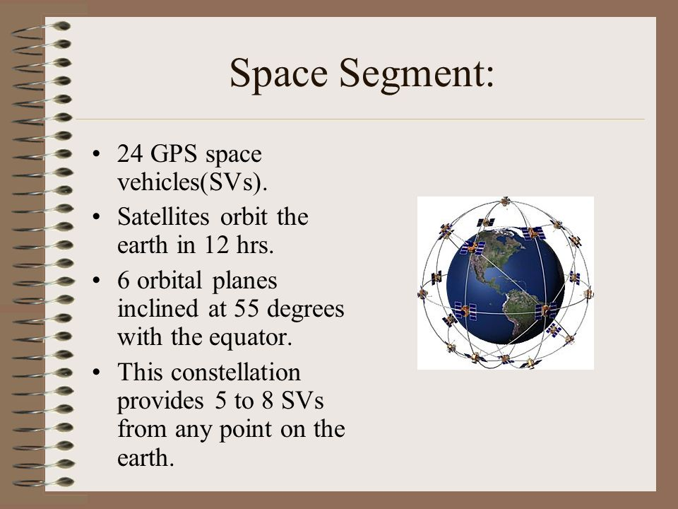 Space Segment: 24 GPS space vehicles(SVs).