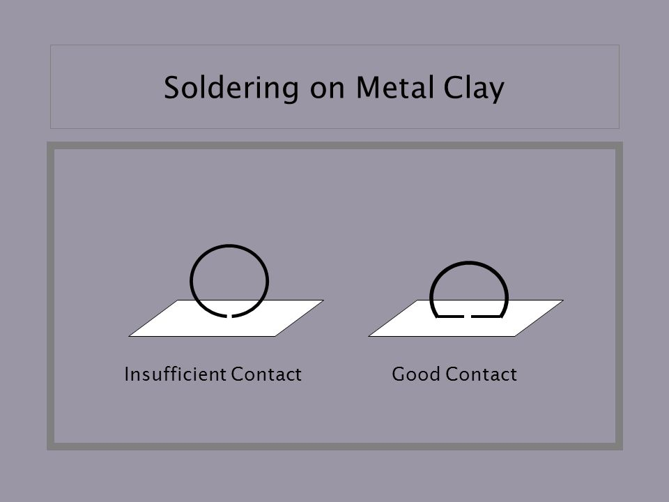 Soldering on Metal Clay
