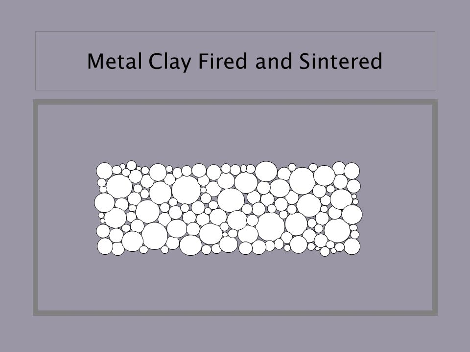 Metal Clay Fired and Sintered