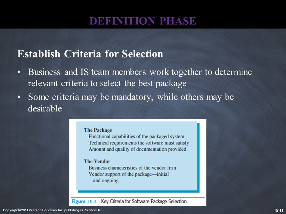 Establish Criteria for Selection