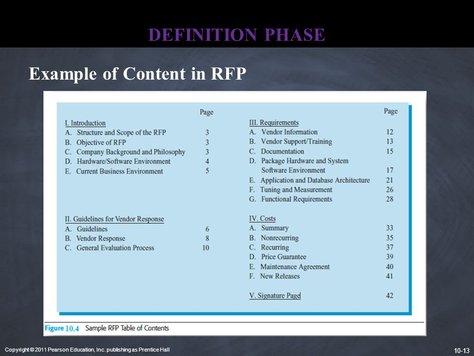 Example of Content in RFP