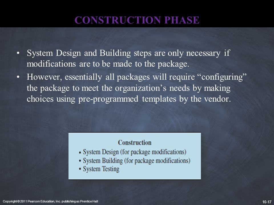 CONSTRUCTION PHASE System Design and Building steps are only necessary if modifications are to be made to the package.