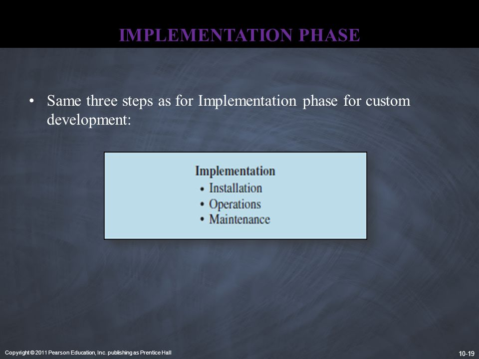 IMPLEMENTATION PHASE Same three steps as for Implementation phase for custom development: