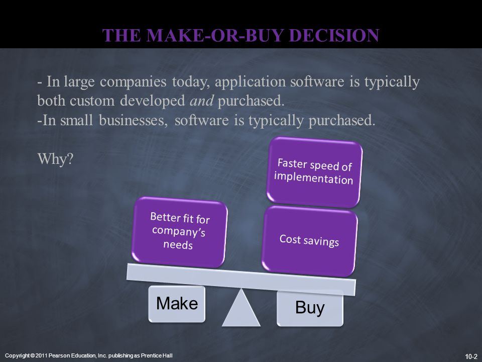 THE MAKE-OR-BUY DECISION