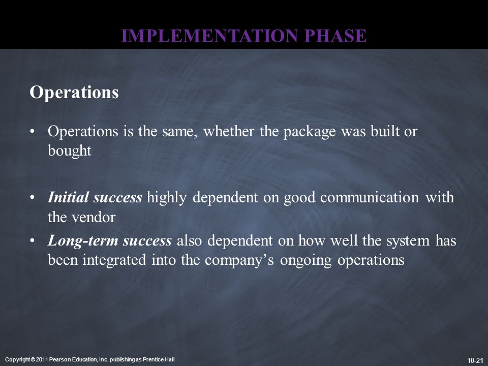 IMPLEMENTATION PHASE Operations
