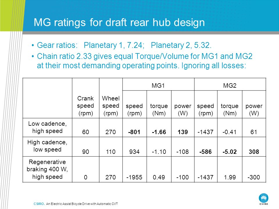 MG ratings for draft rear hub design