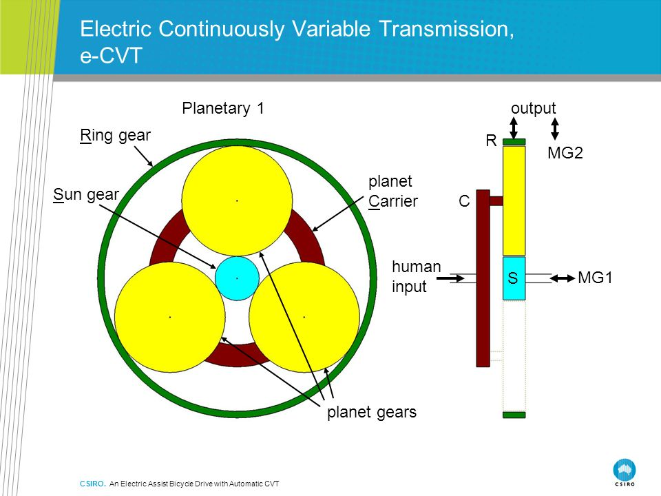Electric Continuously Variable Transmission, e-CVT