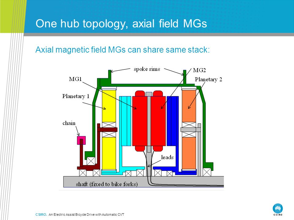 One hub topology, axial field MGs