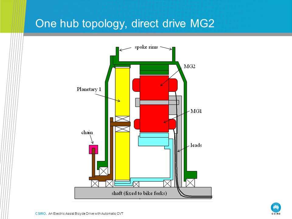 One hub topology, direct drive MG2