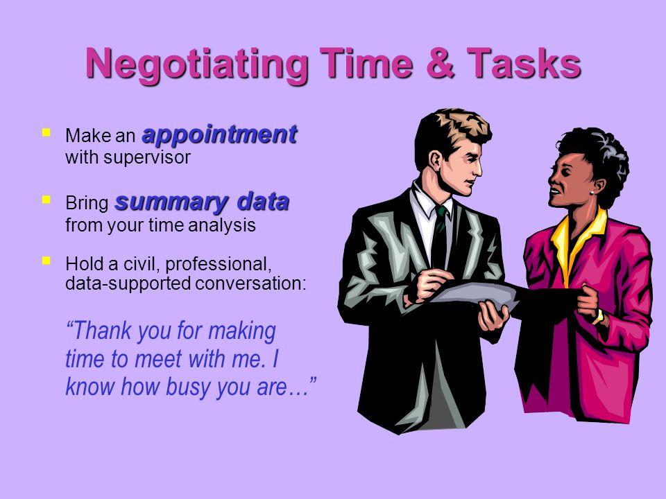 Negotiating Time & Tasks