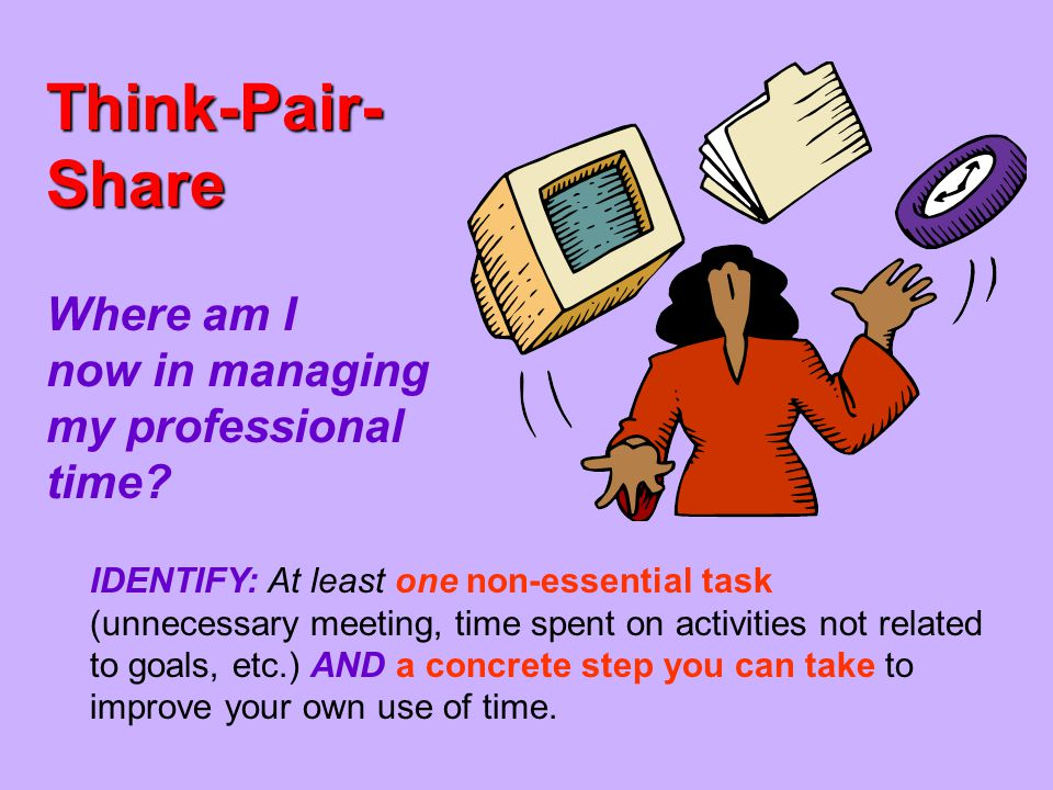 Think-Pair-Share Where am I now in managing my professional time