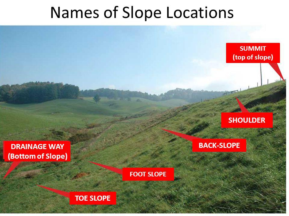 Names of Slope Locations