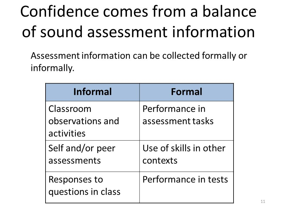 Confidence comes from a balance of sound assessment information