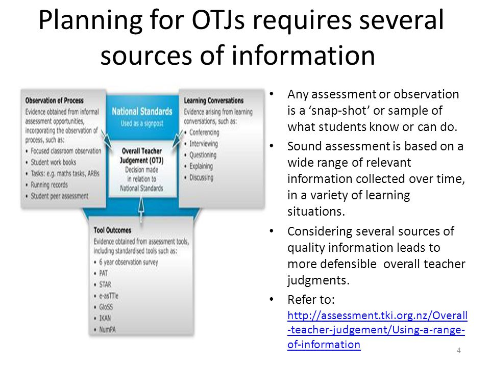 Planning for OTJs requires several sources of information