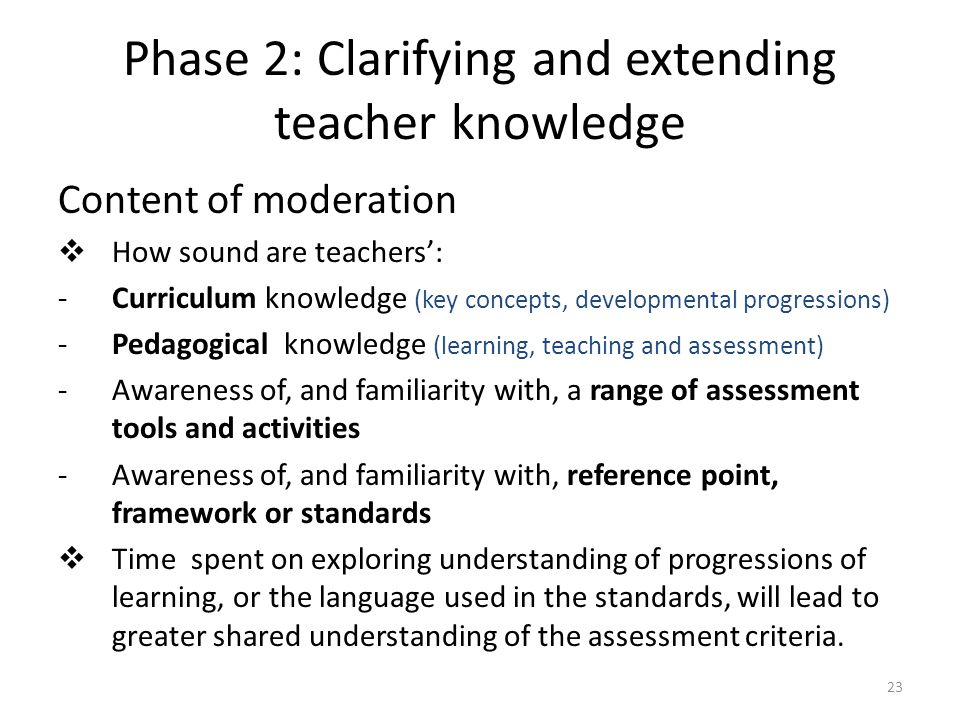Phase 2: Clarifying and extending teacher knowledge