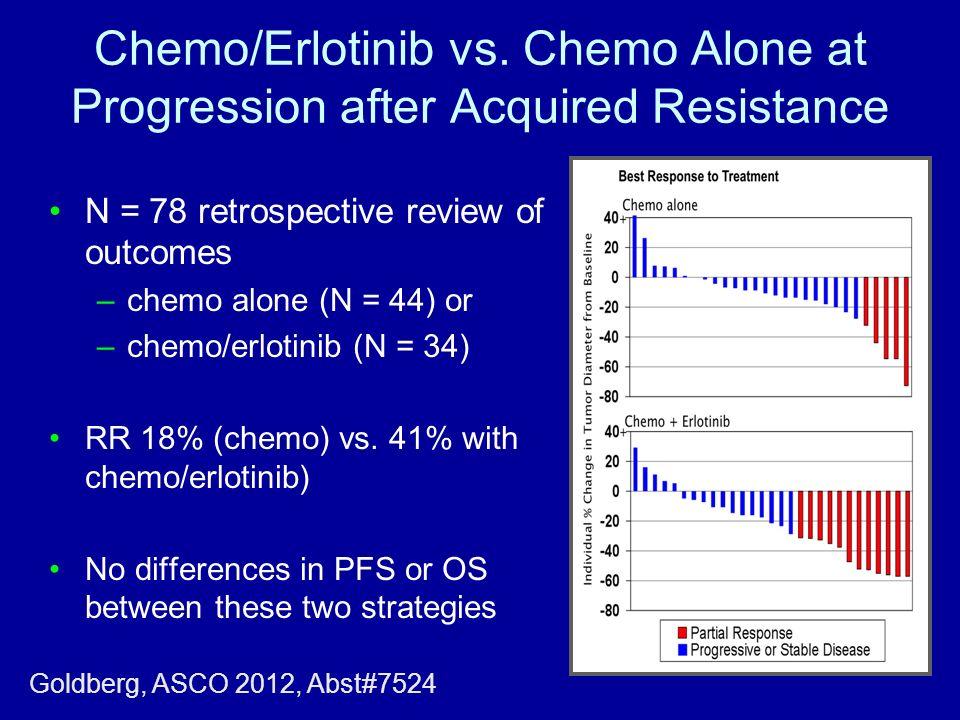 Chemo/Erlotinib vs. Chemo Alone at Progression after Acquired Resistance