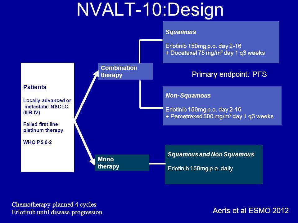 NVALT-10:Design Primary endpoint: PFS Aerts et al ESMO 2012