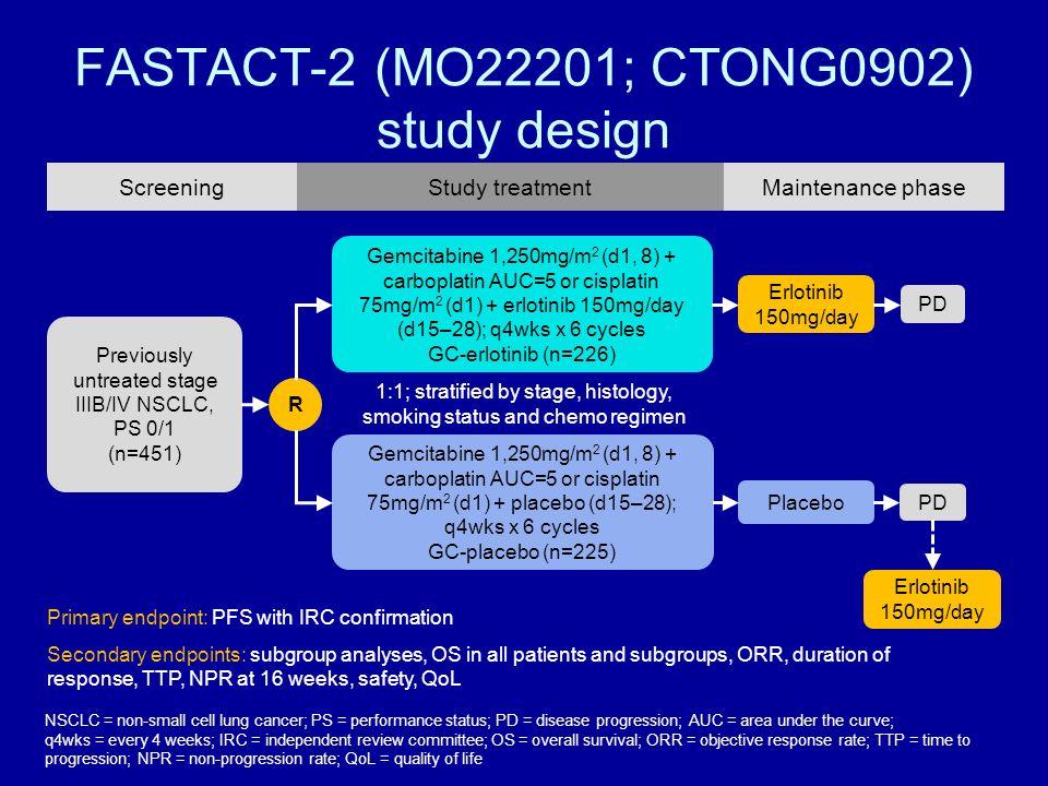 FASTACT-2 (MO22201; CTONG0902) study design