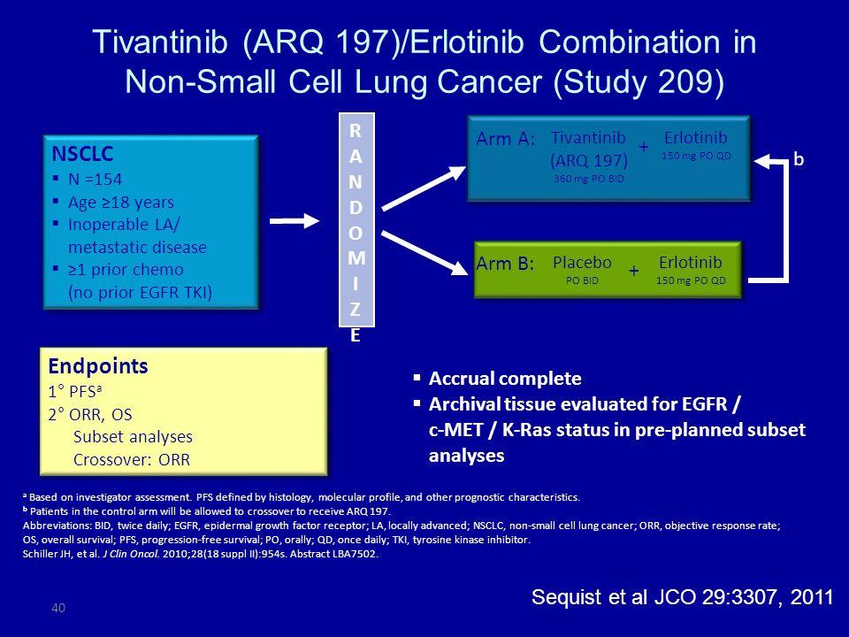 Tivantinib (ARQ 197) 360 mg PO BID