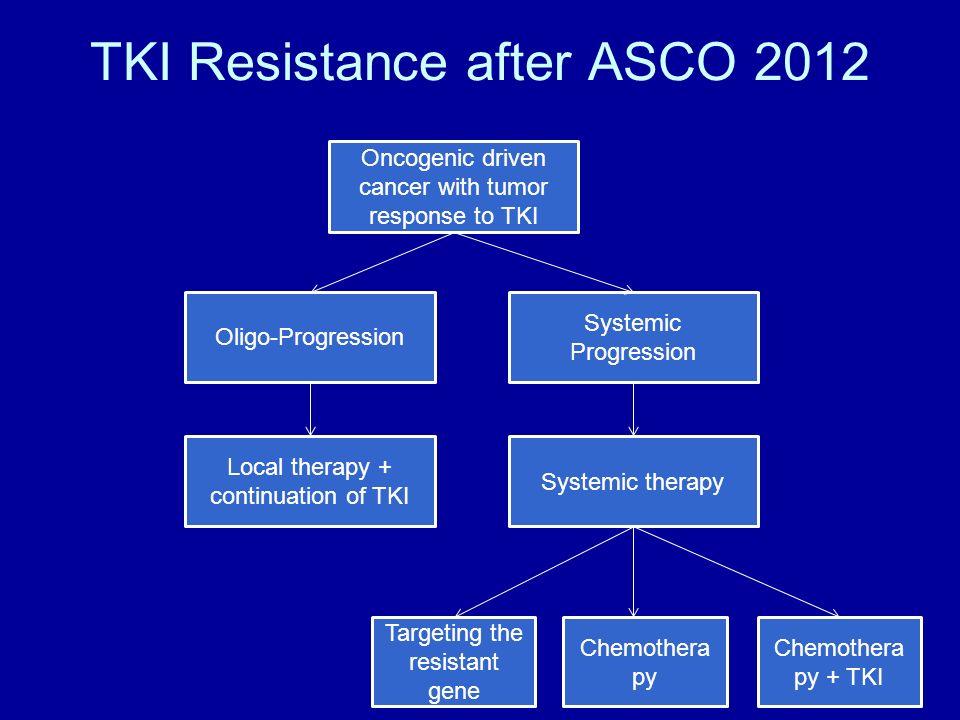 TKI Resistance after ASCO 2012