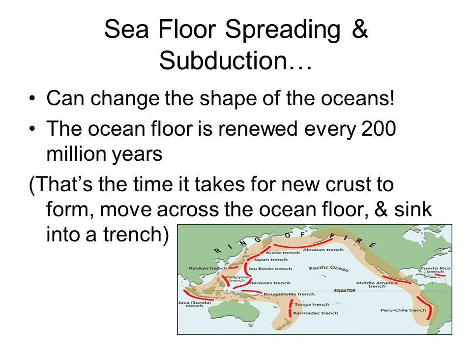Sea Floor Spreading & Subduction…