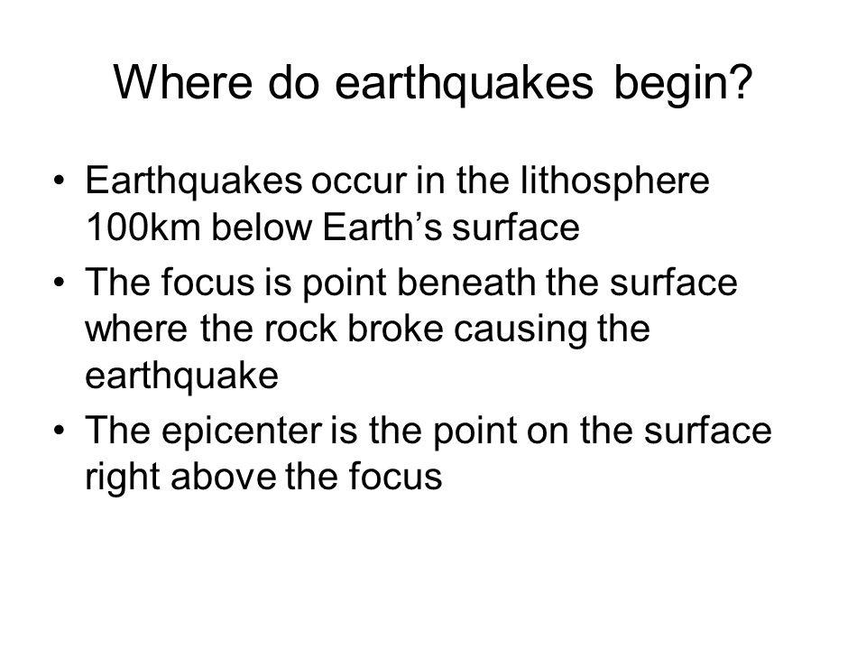 Where do earthquakes begin