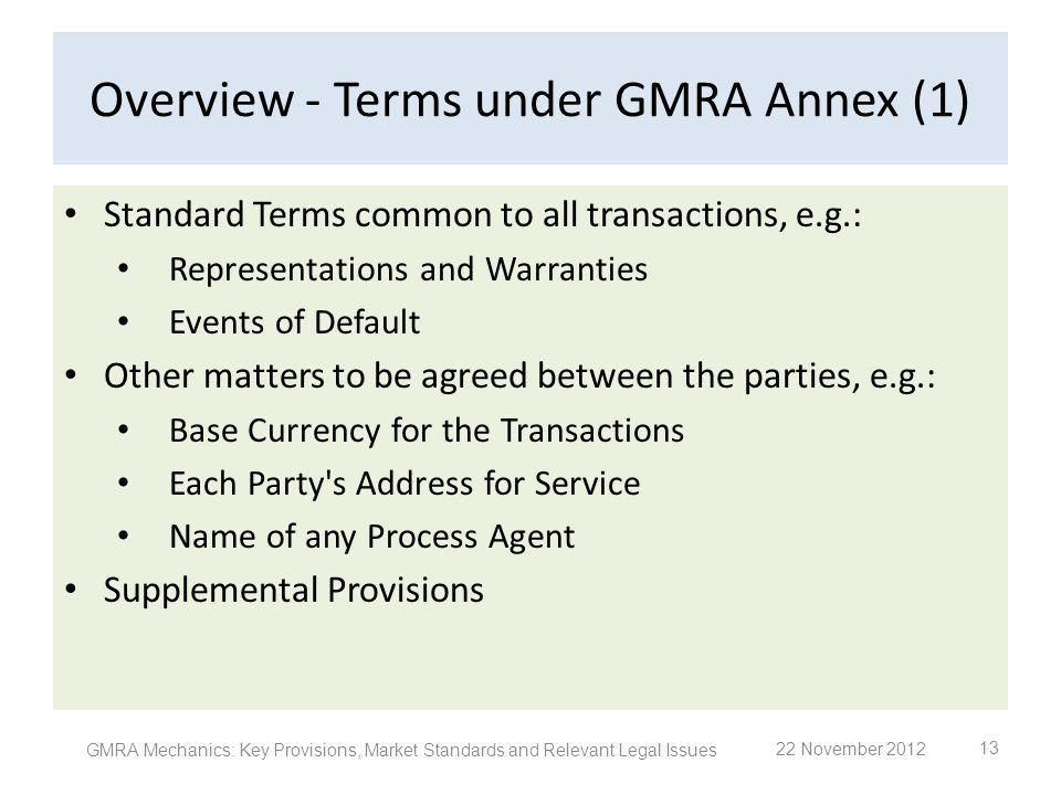 Overview - Terms under GMRA Annex (1)