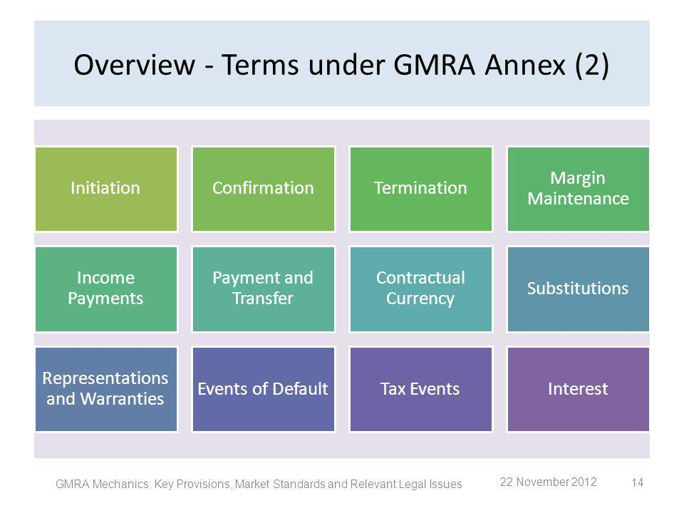 Overview - Terms under GMRA Annex (2)