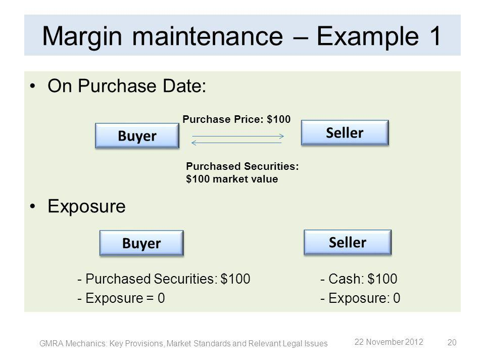 Margin maintenance – Example 1