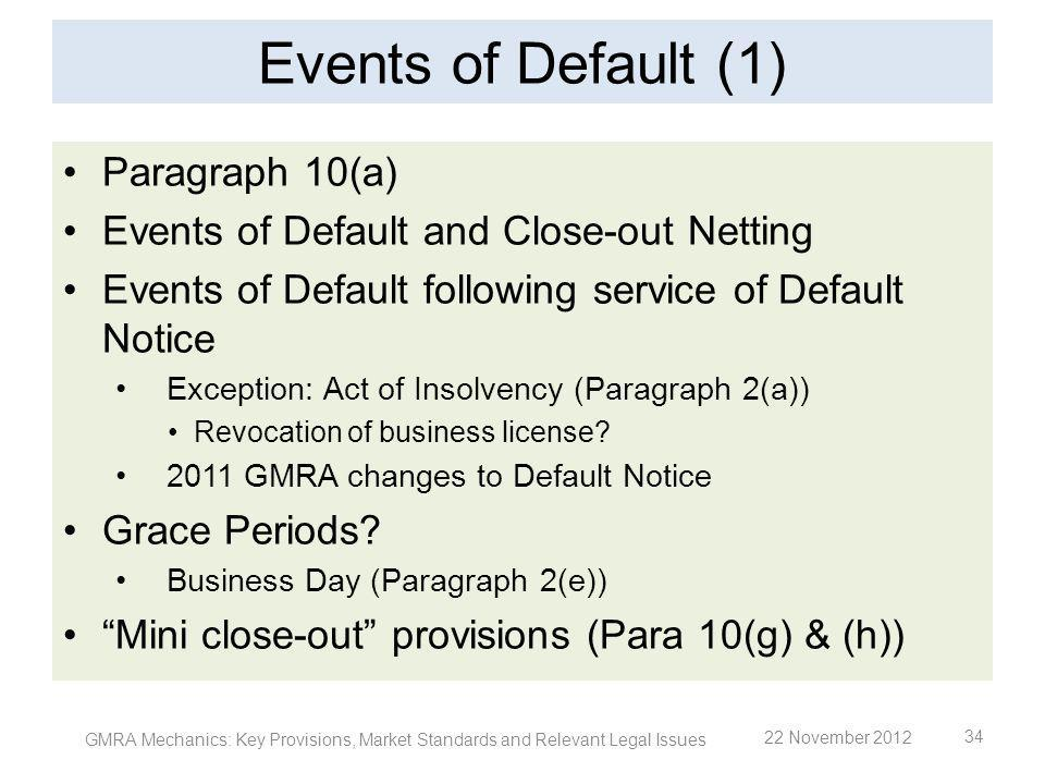 Events of Default (1) Paragraph 10(a)