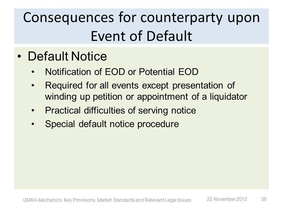 Consequences for counterparty upon Event of Default