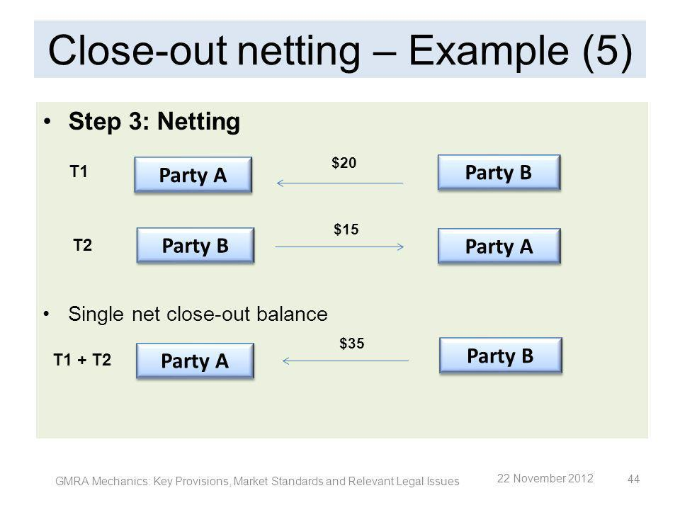 Close-out netting – Example (5)