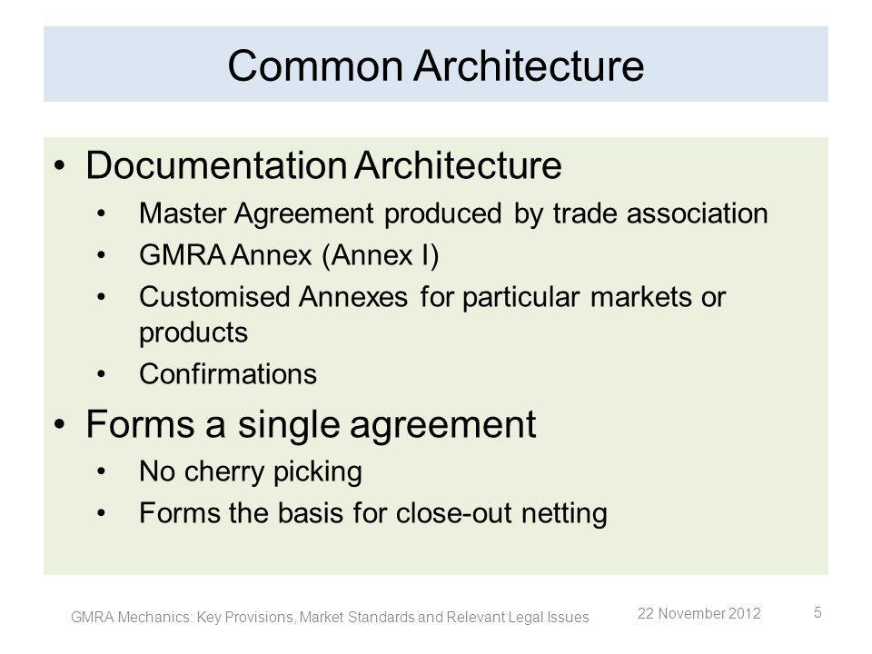 Common Architecture Documentation Architecture