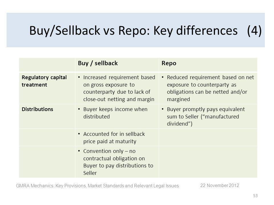 Buy/Sell back vs Repo: Key differences