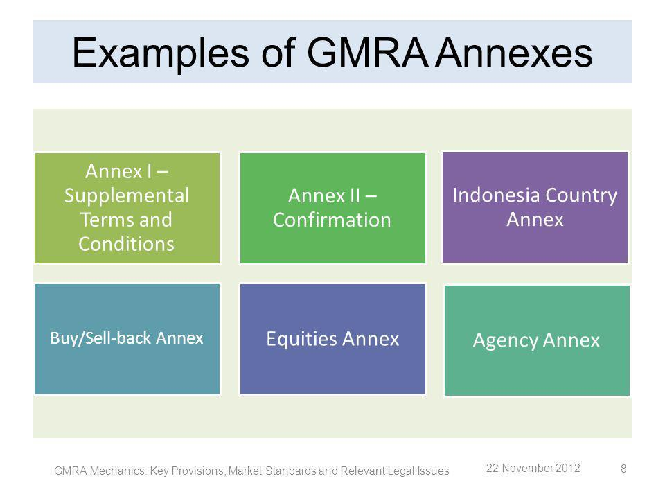 Examples of GMRA Annexes