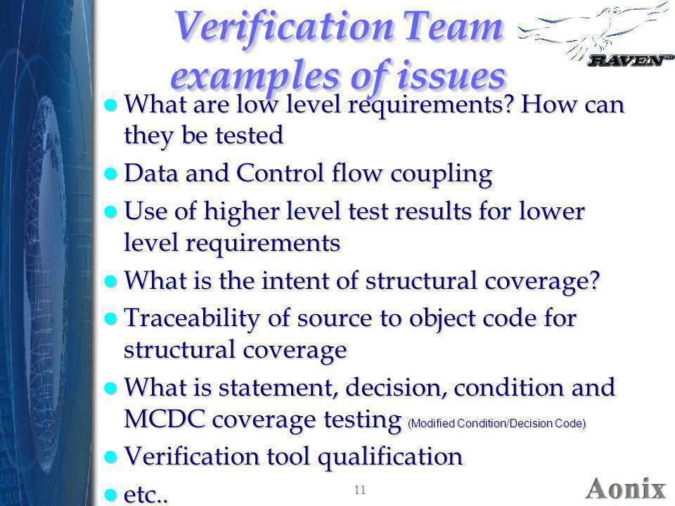 Verification Team examples of issues