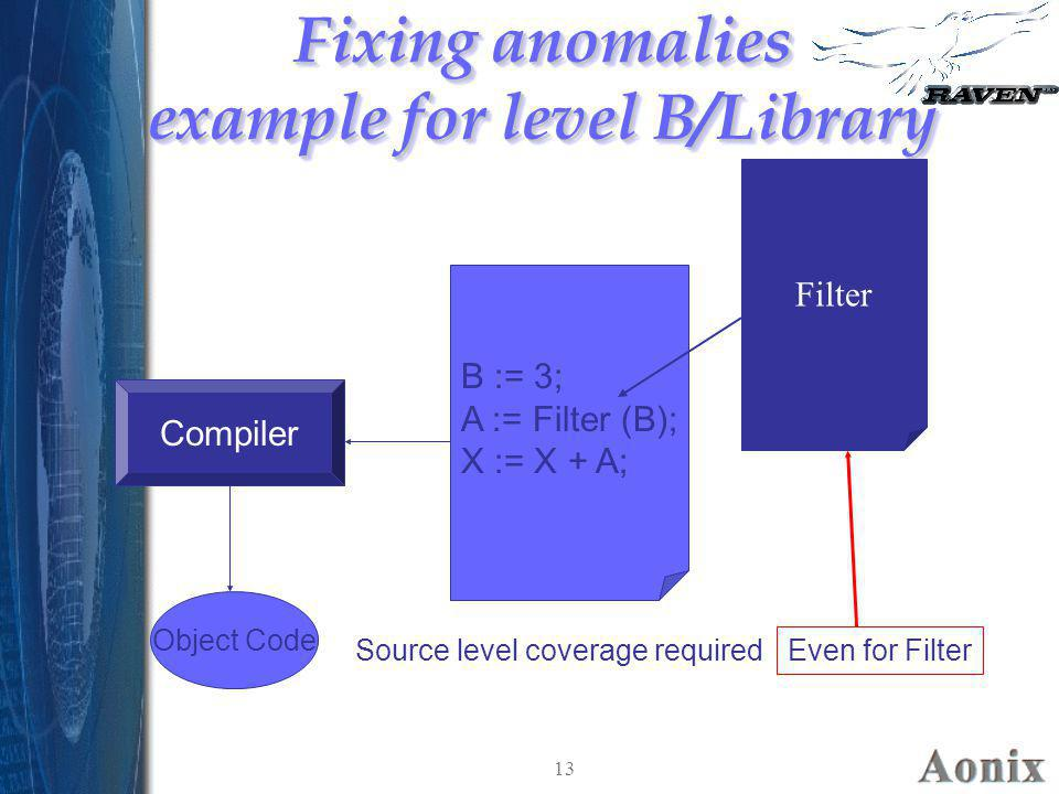 Fixing anomalies example for level B/Library
