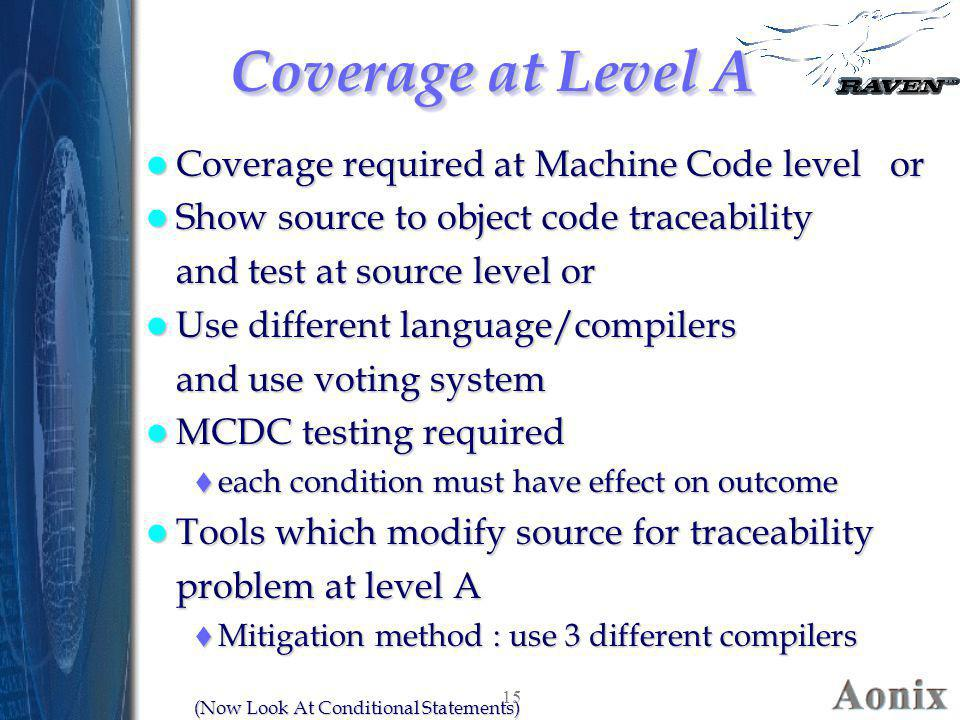 Coverage at Level A Coverage required at Machine Code level or