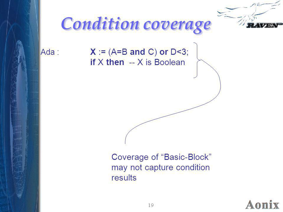 Condition coverage X := (A=B and C) or D<3;