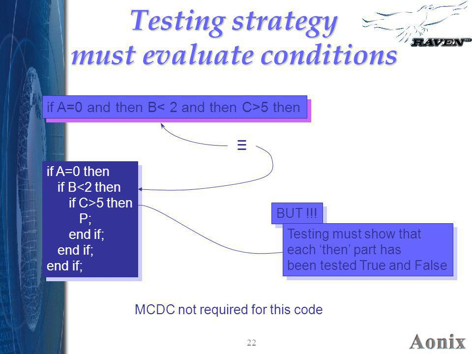 Testing strategy must evaluate conditions