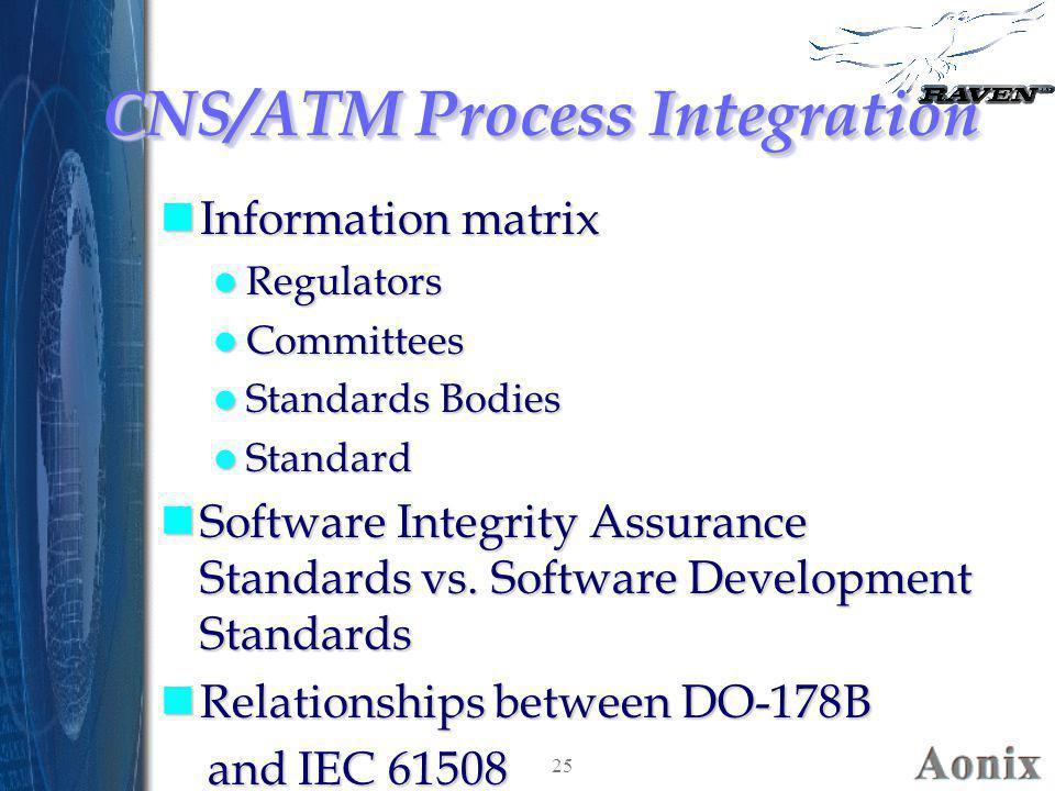 CNS/ATM Process Integration
