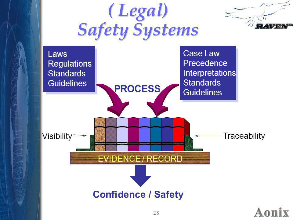 ( Legal) Safety Systems