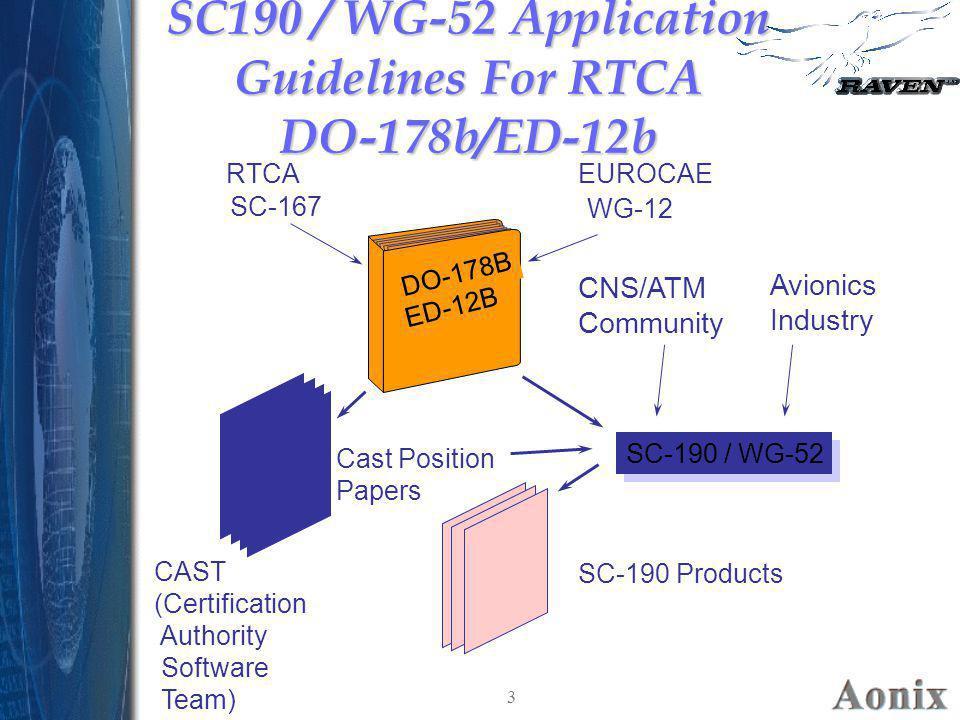 SC190 / WG-52 Application Guidelines For RTCA DO-178b/ED-12b