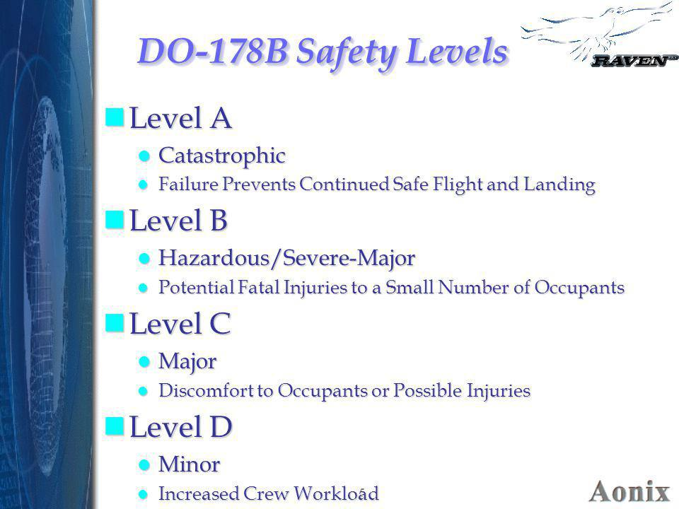DO-178B Safety Levels Level A Level B Level C Level D Catastrophic